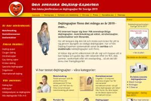 gratis polis dating